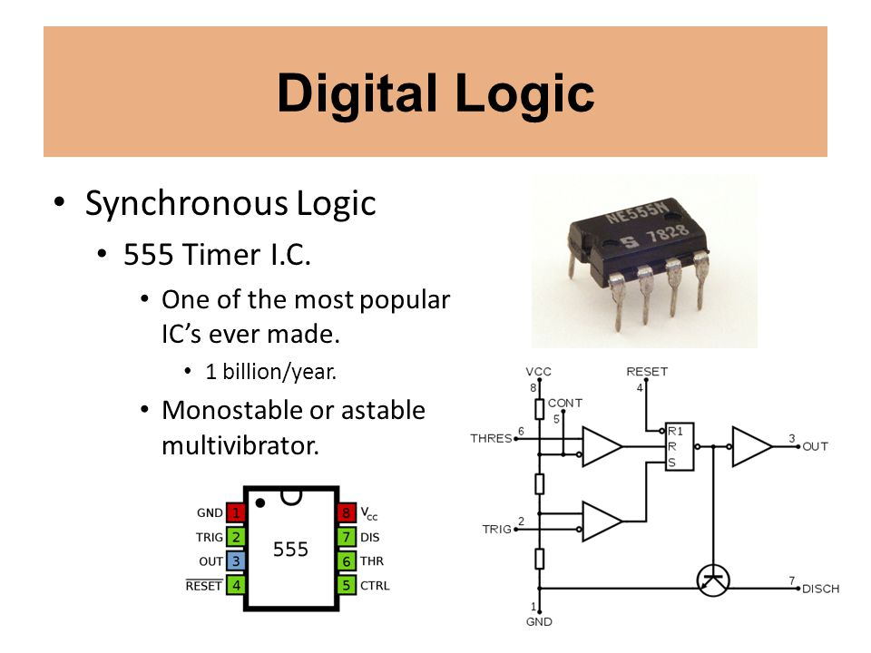 Digital Logic Synchronous Logic 555 Timer I.C.