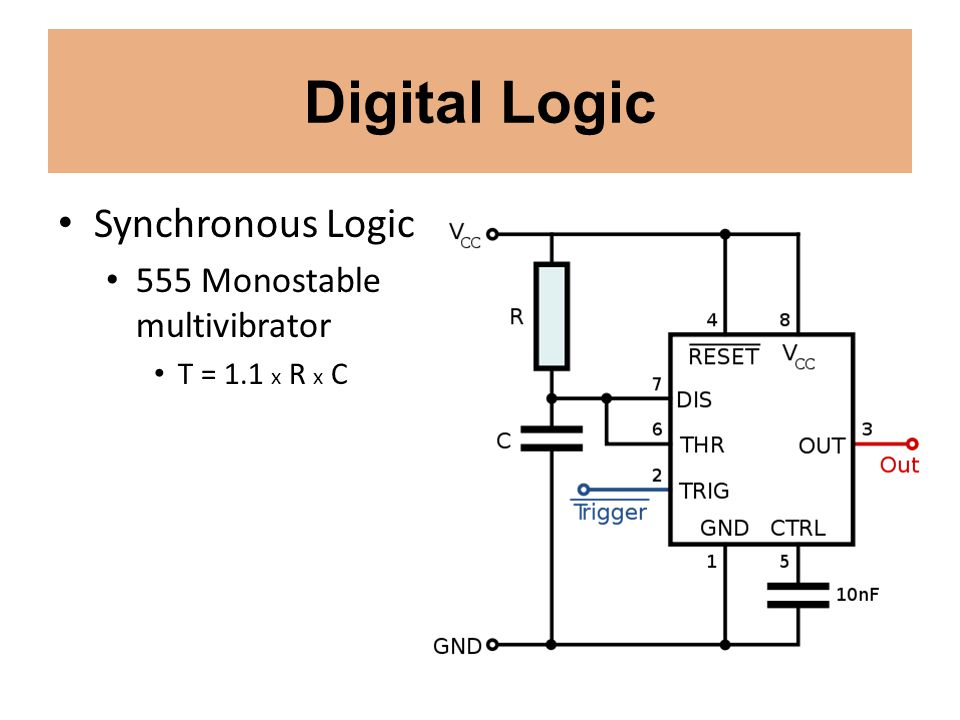 Digital Logic Synchronous Logic 555 Monostable multivibrator