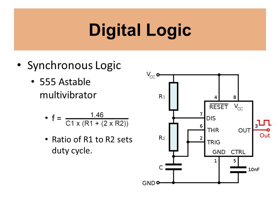 Digital Logic Synchronous Logic 555 Astable multivibrator f =