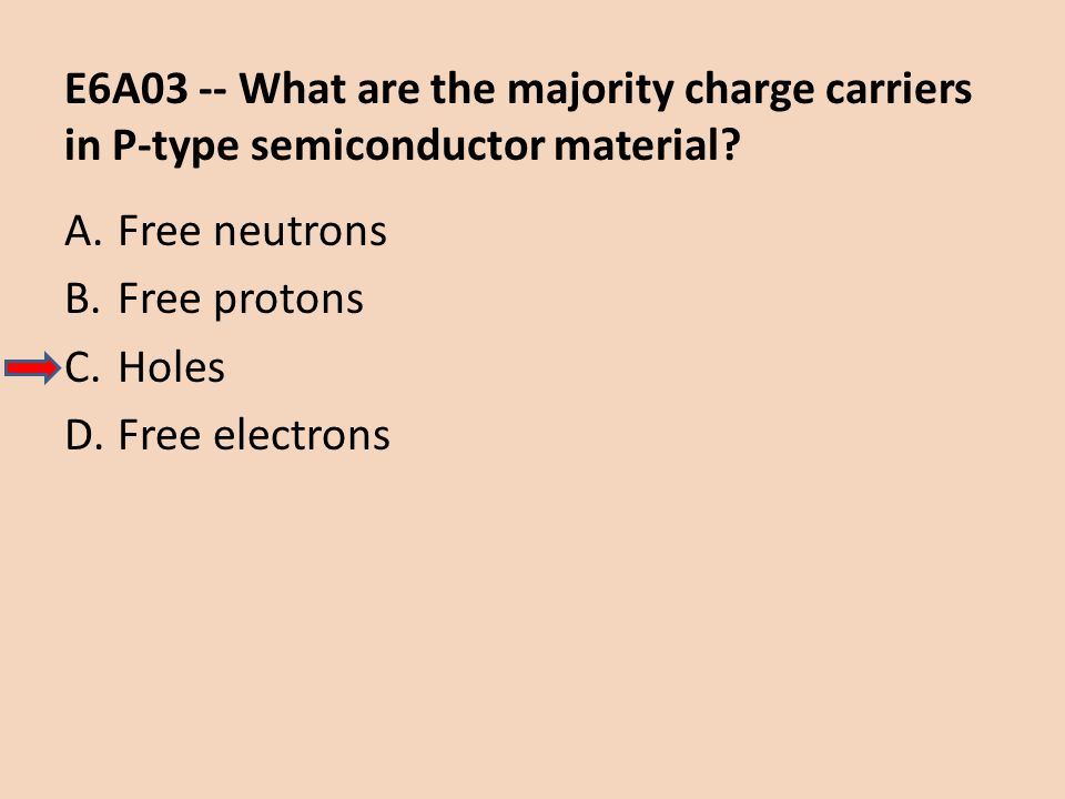 E6A03 -- What are the majority charge carriers in P-type semiconductor material