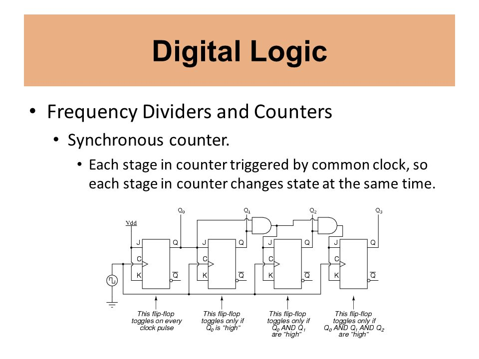 Digital Logic Frequency Dividers and Counters Synchronous counter.