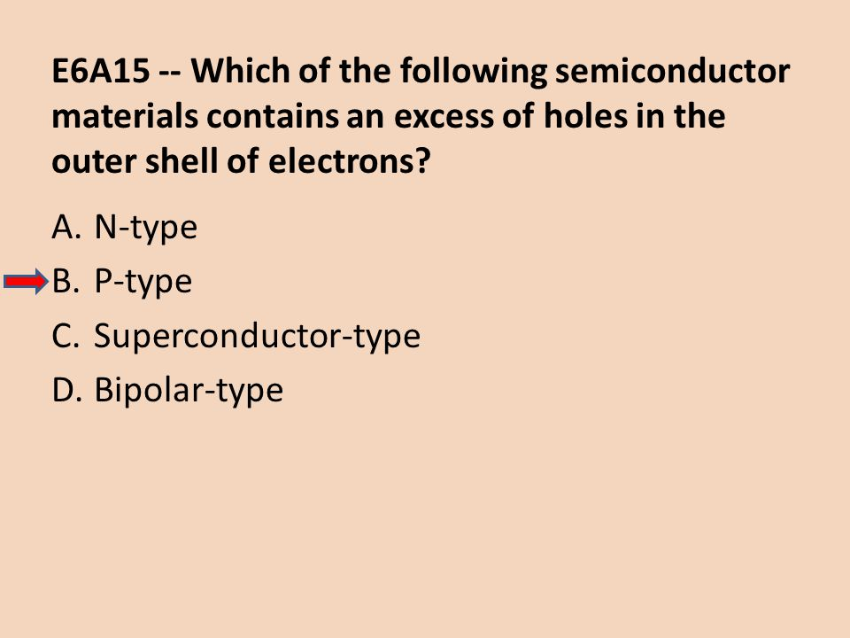 E6A15 -- Which of the following semiconductor materials contains an excess of holes in the outer shell of electrons