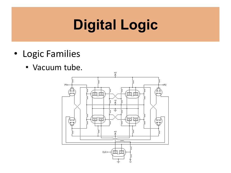 Digital Logic Logic Families Vacuum tube.