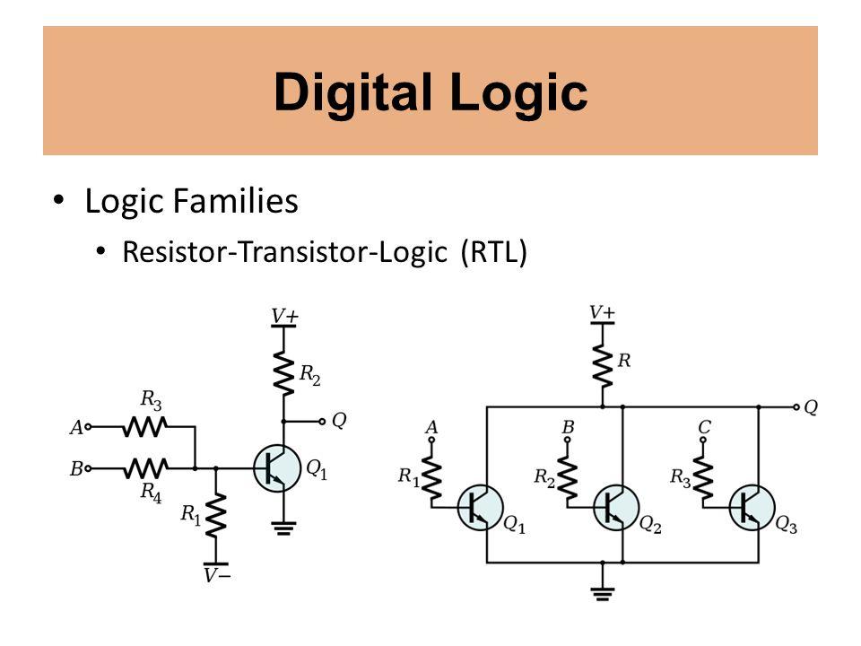 Digital Logic Logic Families Resistor-Transistor-Logic (RTL)