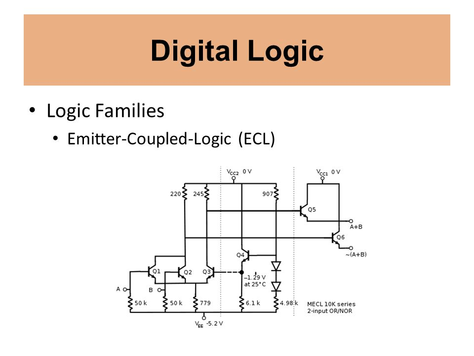 Digital Logic Logic Families Emitter-Coupled-Logic (ECL)