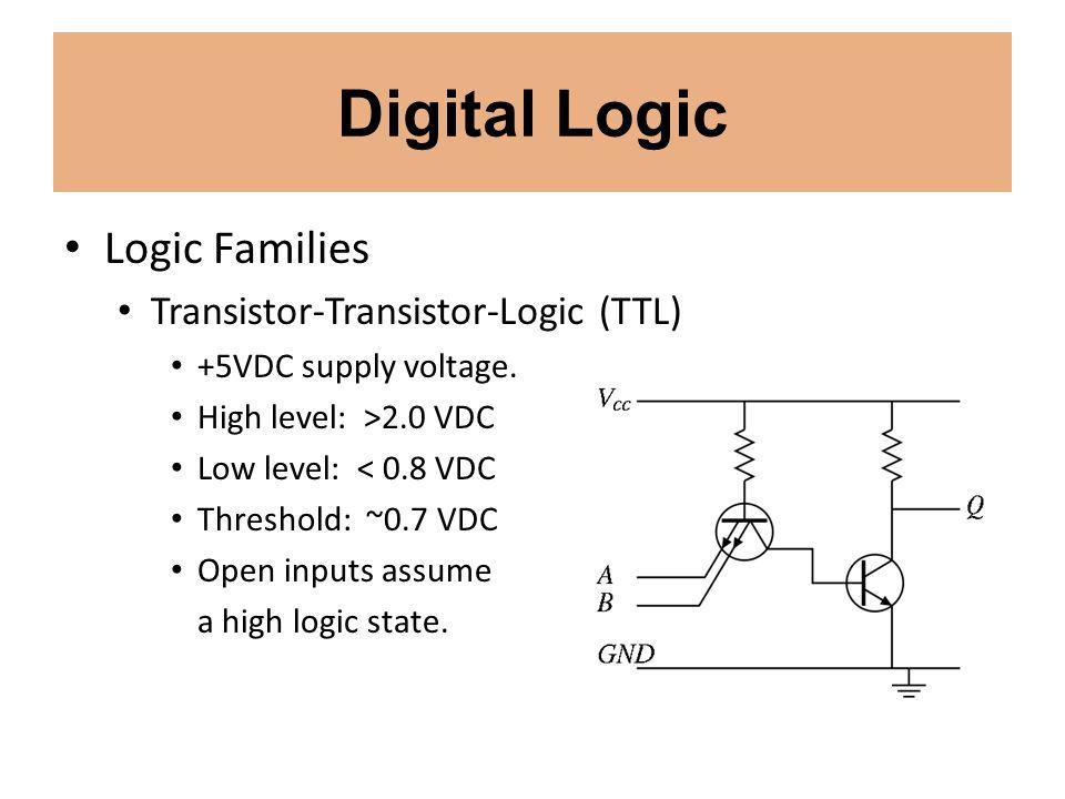 Digital Logic Logic Families Transistor-Transistor-Logic (TTL)
