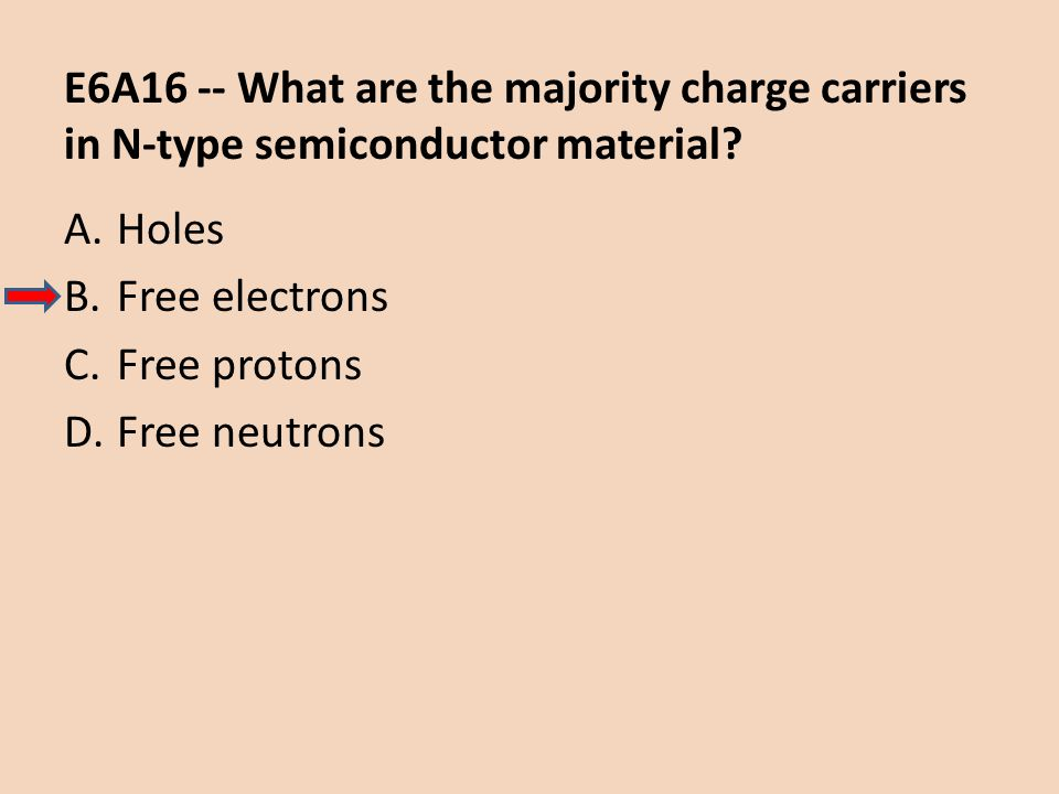 E6A16 -- What are the majority charge carriers in N-type semiconductor material