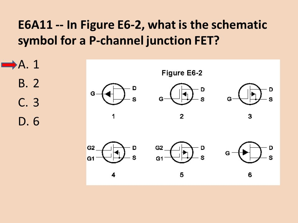 E6A11 -- In Figure E6-2, what is the schematic symbol for a P-channel junction FET