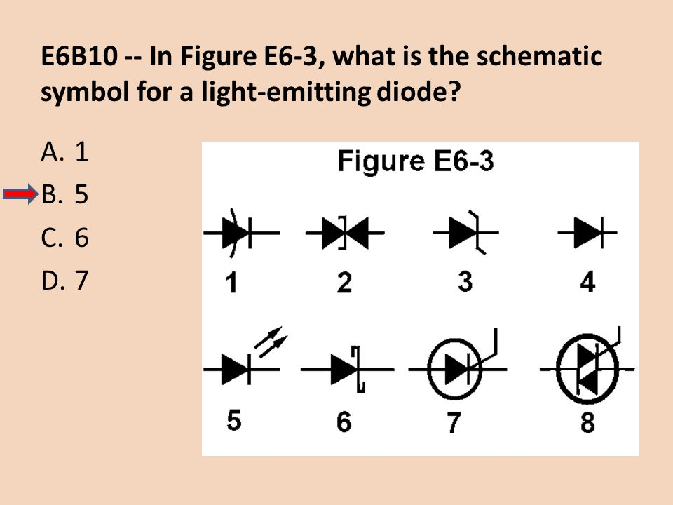E6B10 -- In Figure E6-3, what is the schematic symbol for a light-emitting diode