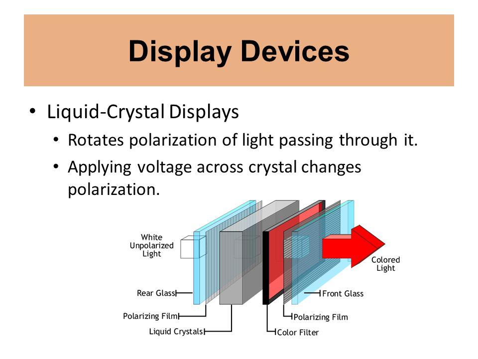 Display Devices Liquid-Crystal Displays