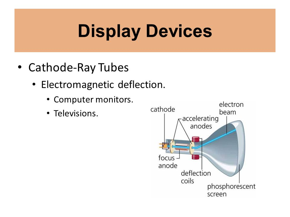 Display Devices Cathode-Ray Tubes Electromagnetic deflection.