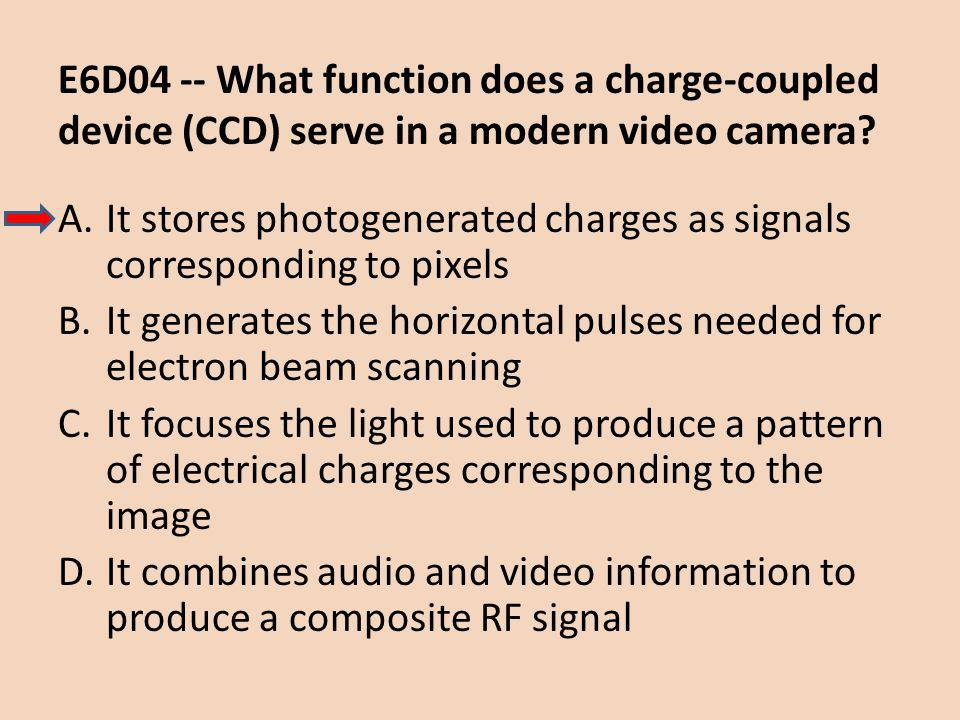 E6D04 -- What function does a charge-coupled device (CCD) serve in a modern video camera