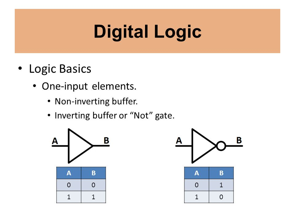 Digital Logic Logic Basics One-input elements. Non-inverting buffer.
