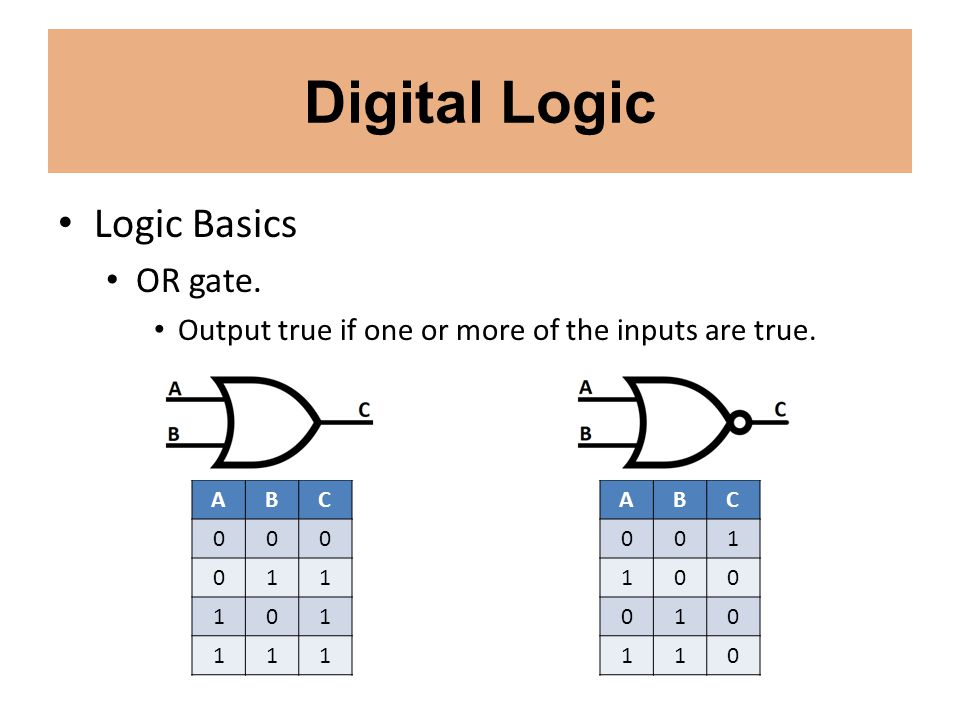 Digital Logic Logic Basics OR gate.