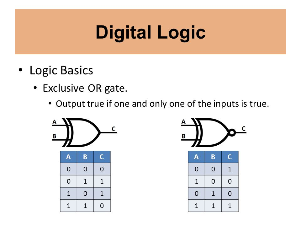 Digital Logic Logic Basics Exclusive OR gate.