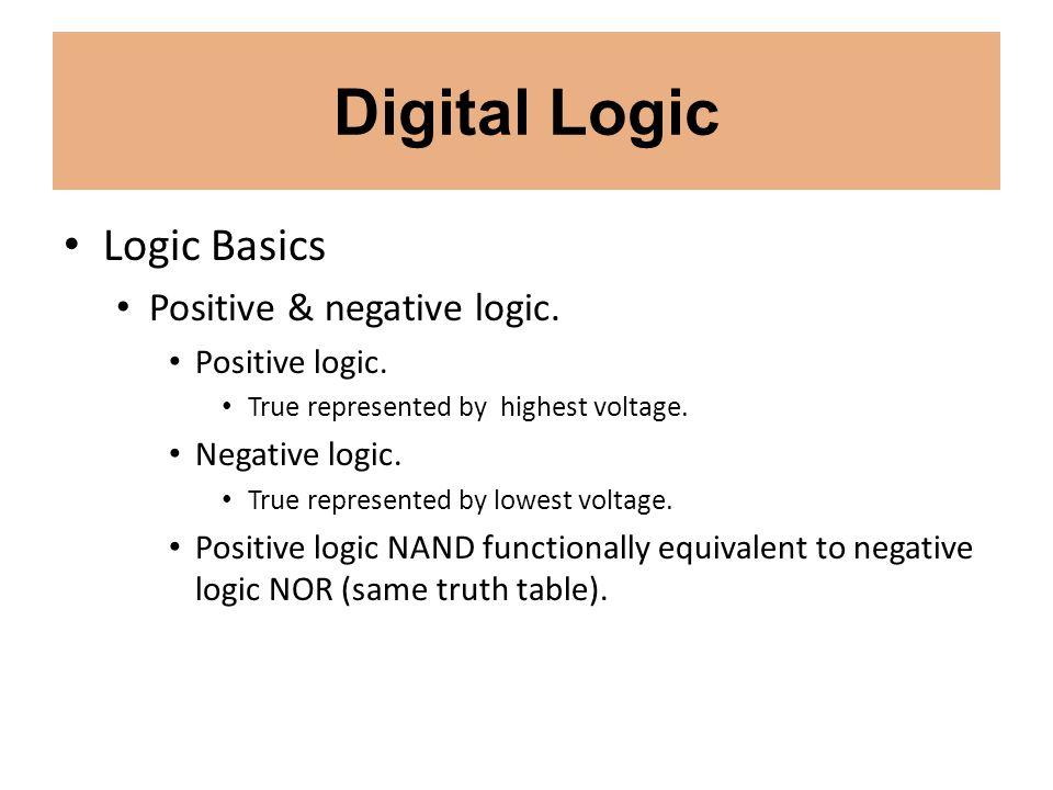 Digital Logic Logic Basics Positive & negative logic. Positive logic.