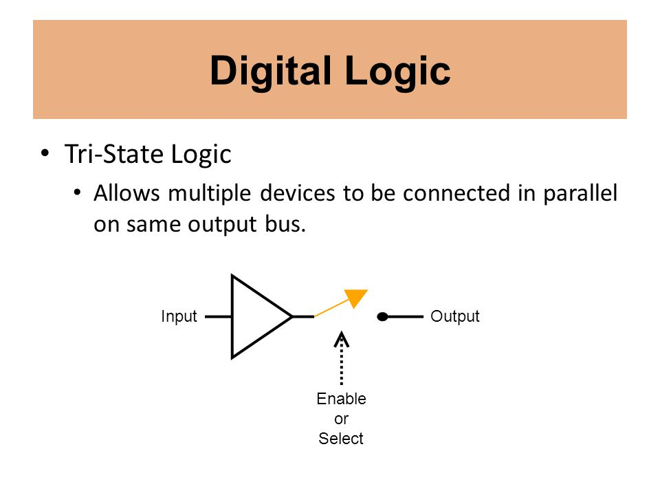 Digital Logic Tri-State Logic