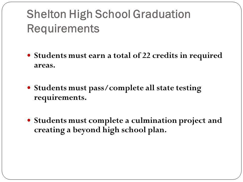 Shelton High School Graduation Requirements