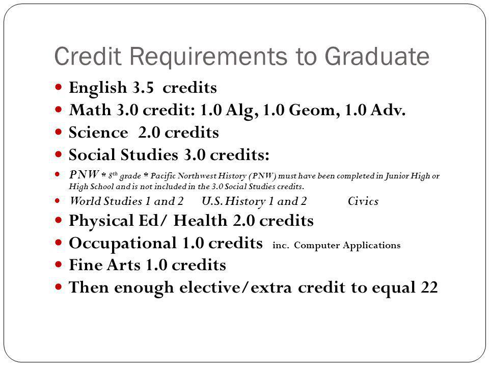 Credit Requirements to Graduate