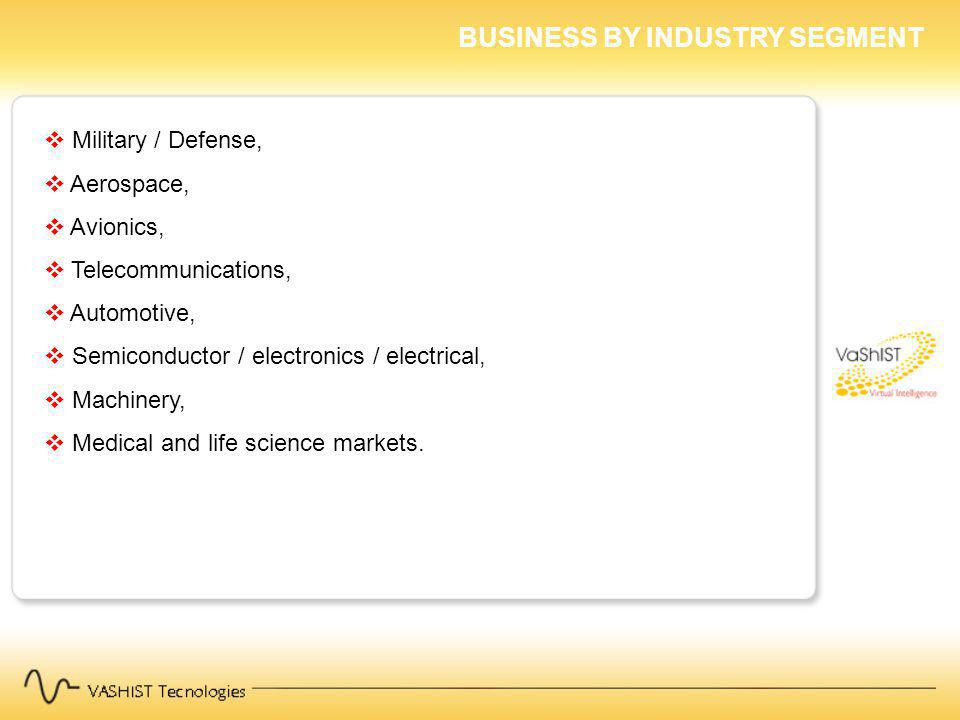 BUSINESS BY INDUSTRY SEGMENT