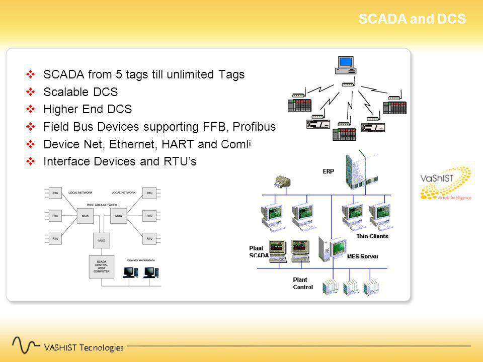 SCADA and DCS SCADA from 5 tags till unlimited Tags Scalable DCS