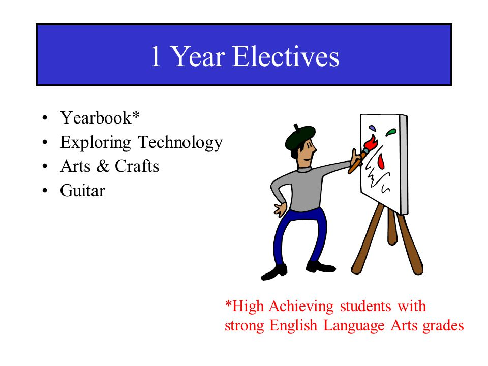 1 Year Electives Yearbook* Exploring Technology Arts & Crafts Guitar