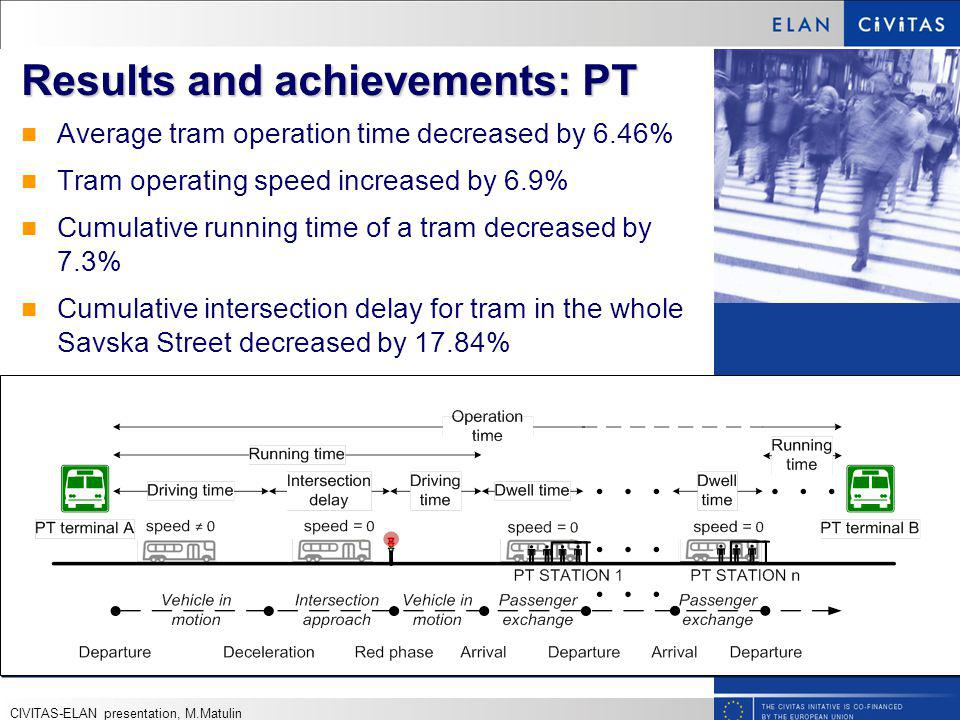 Results and achievements: PT