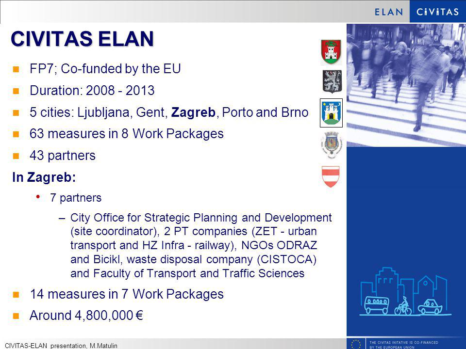 CIVITAS ELAN FP7; Co-funded by the EU Duration: 2008 - 2013