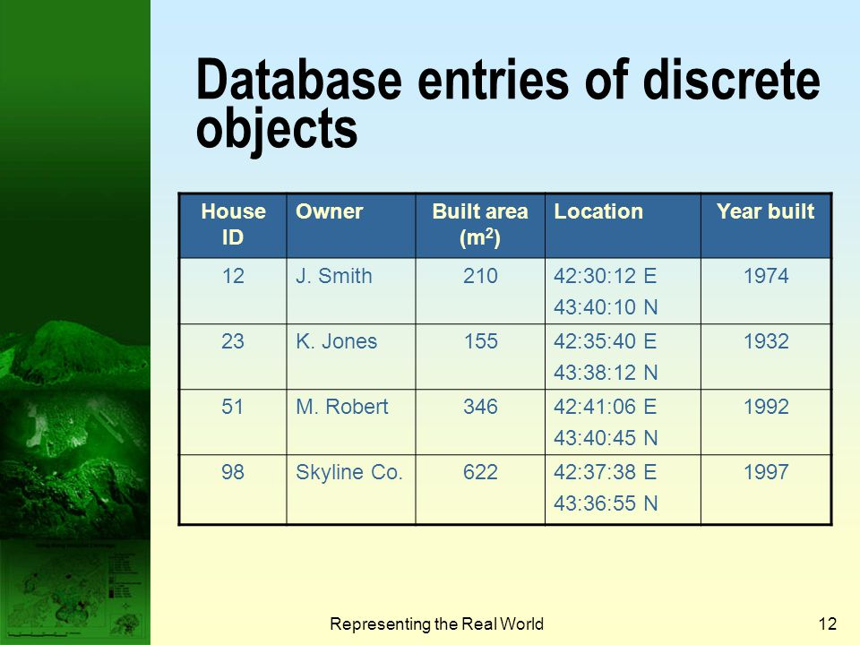Database entries of discrete objects