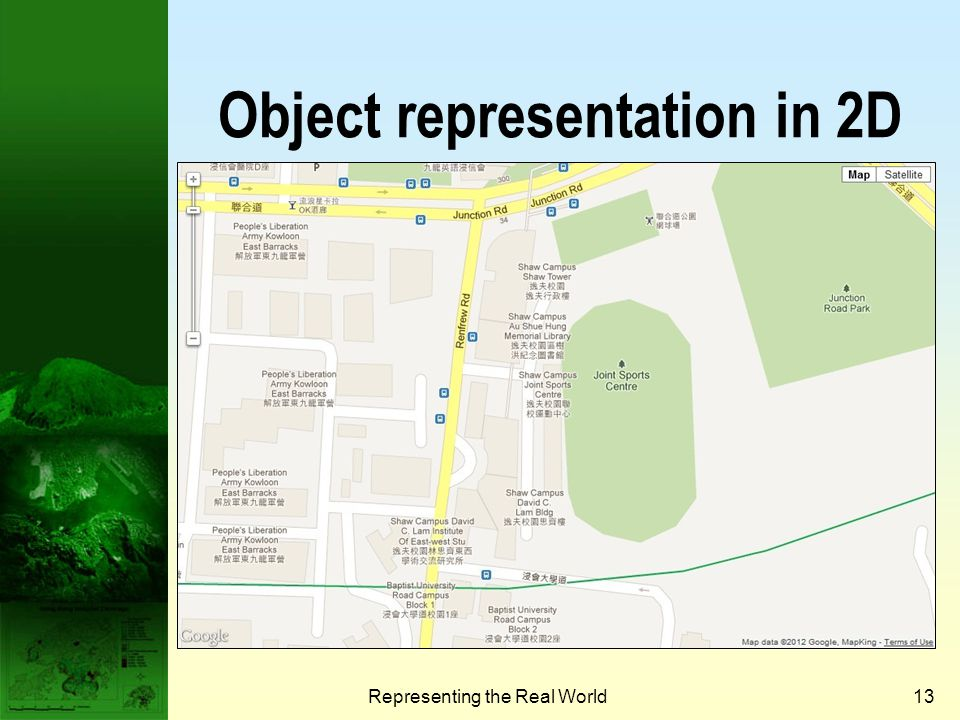 Object representation in 2D