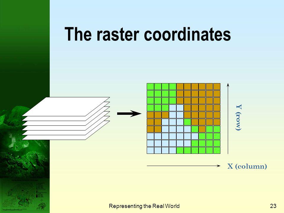 The raster coordinates