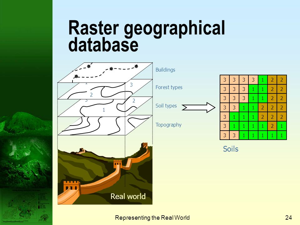 Raster geographical database