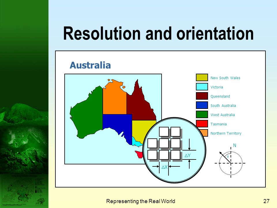 Resolution and orientation