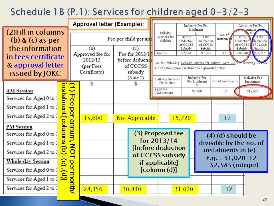 Schedule 1B (P.1): Services for children aged 0-3/2-3