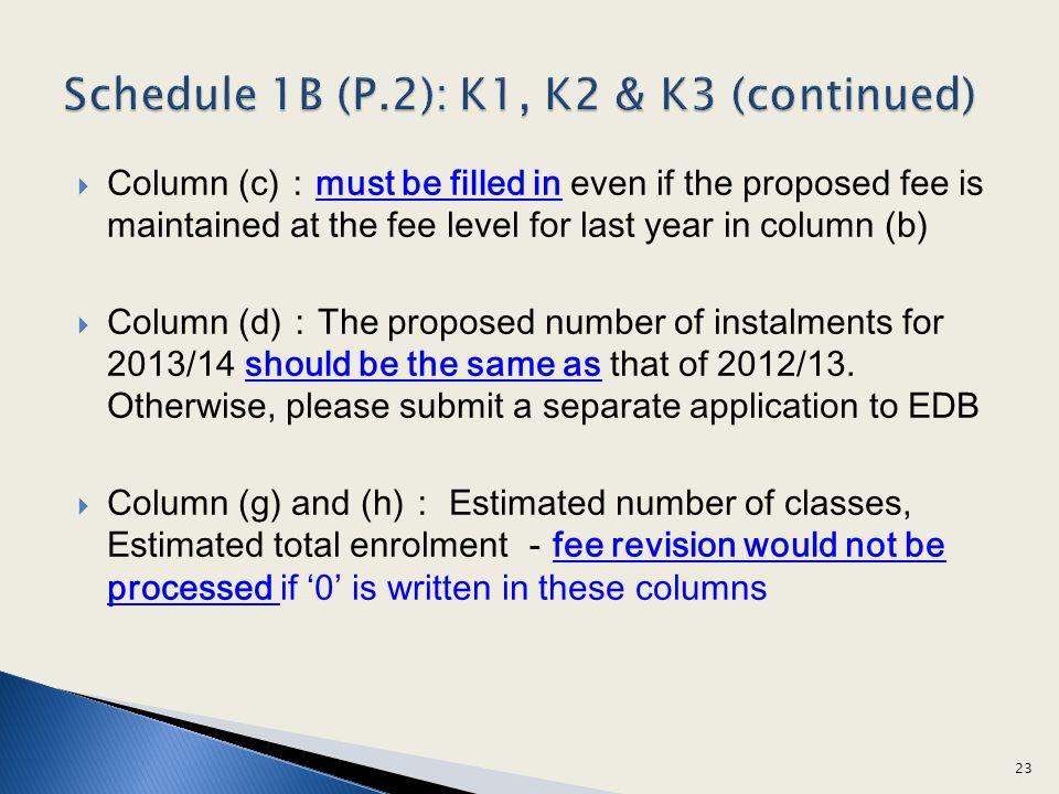 Schedule 1B (P.2): K1, K2 & K3 (continued)