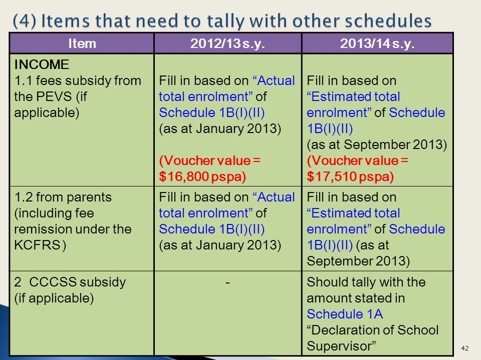 (4) Items that need to tally with other schedules