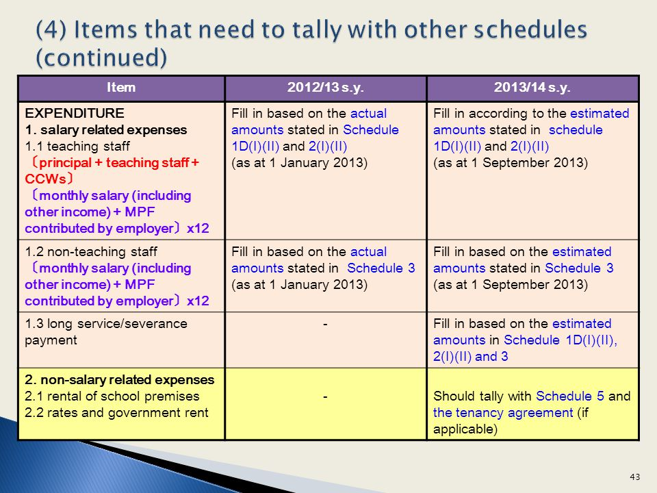 (4) Items that need to tally with other schedules (continued)