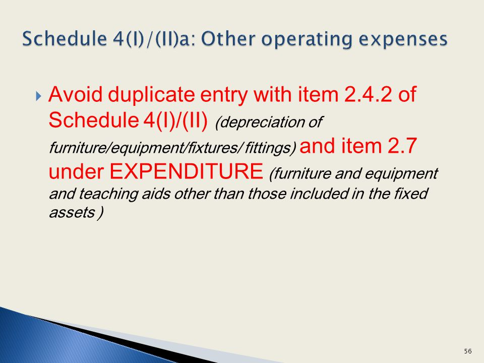 Schedule 4(I)/(II)a: Other operating expenses