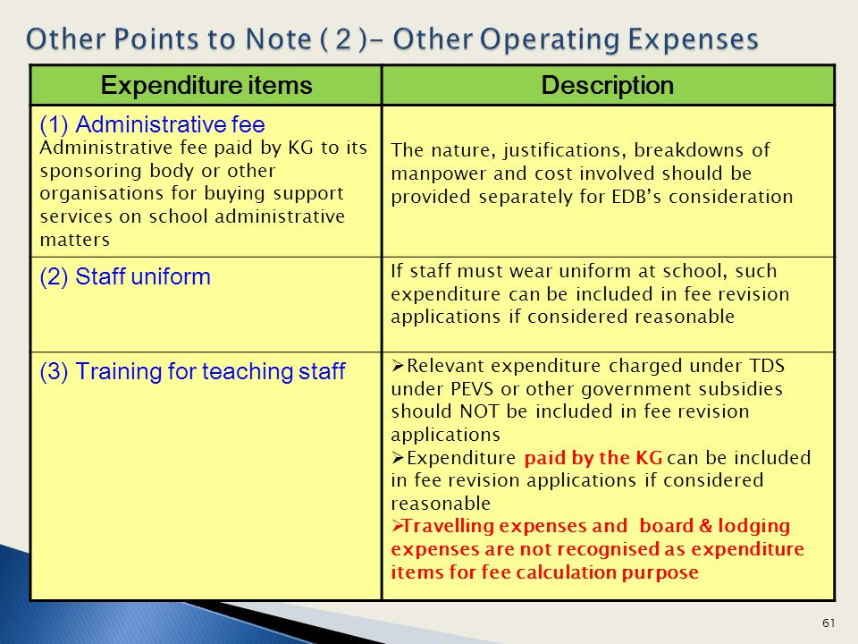 Other Points to Note (2)- Other Operating Expenses