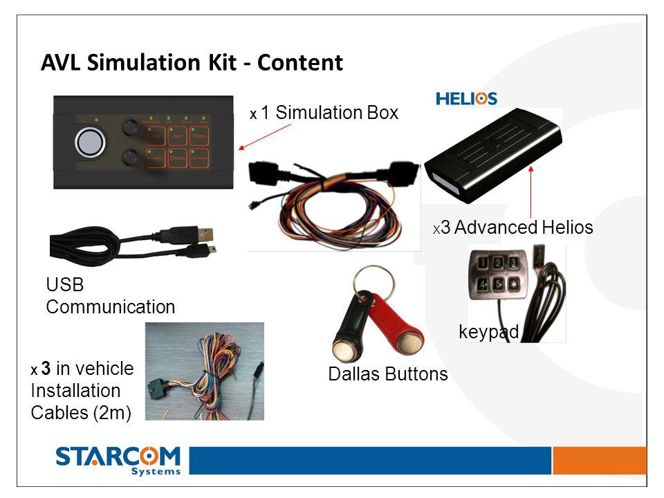 AVL Simulation Kit - Content