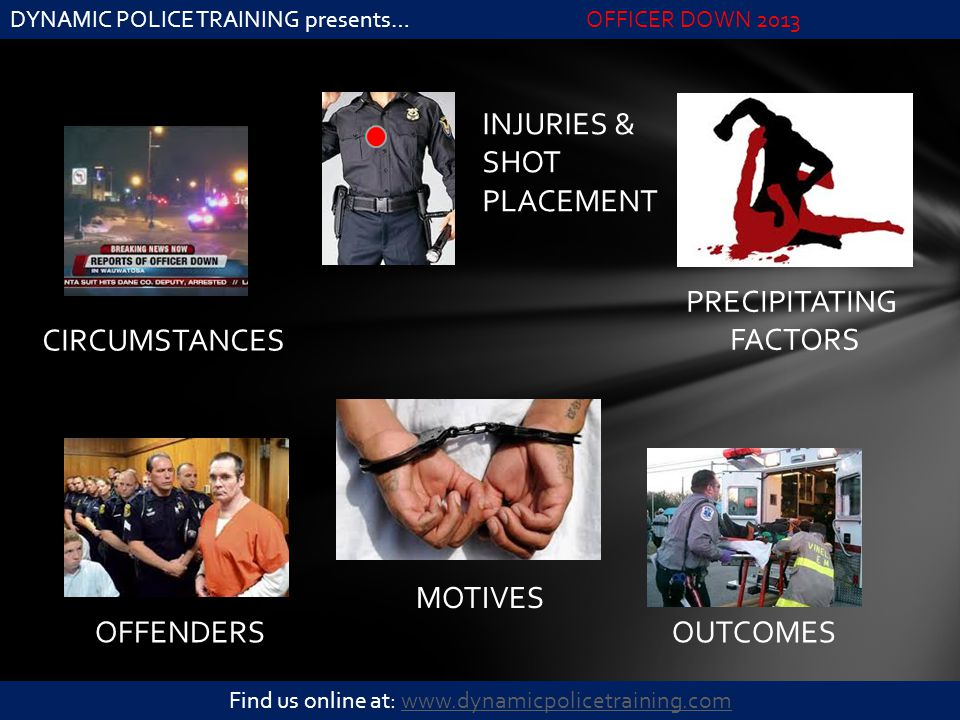 Find us online at: www.dynamicpolicetraining.com