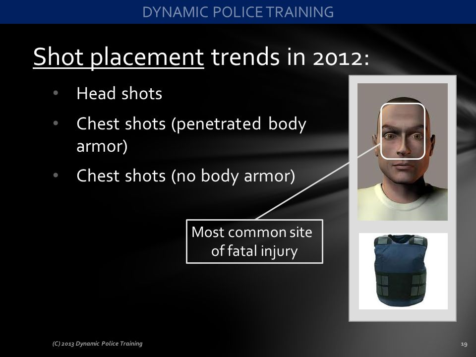 Shot placement trends in 2012: