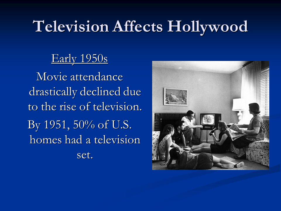 Television Affects Hollywood