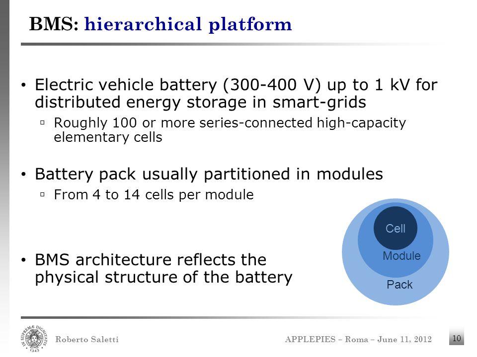 BMS: hierarchical platform