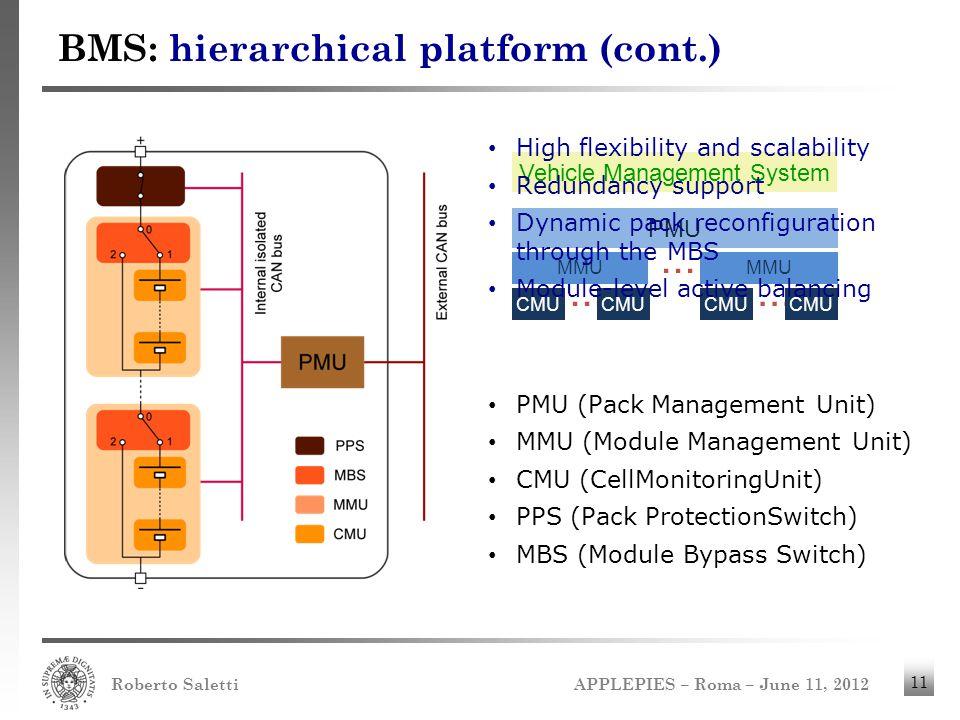 BMS: hierarchical platform (cont.)