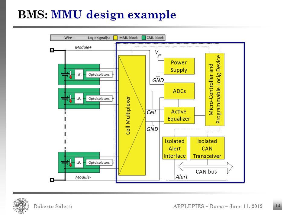 BMS: MMU design example
