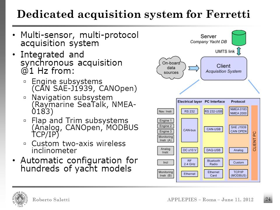 Dedicated acquisition system for Ferretti