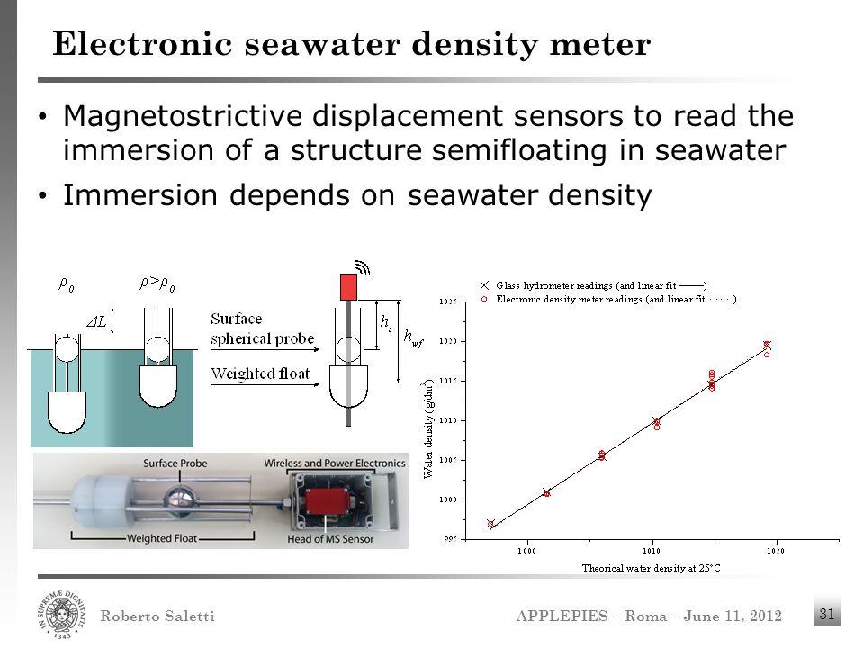 Electronic seawater density meter