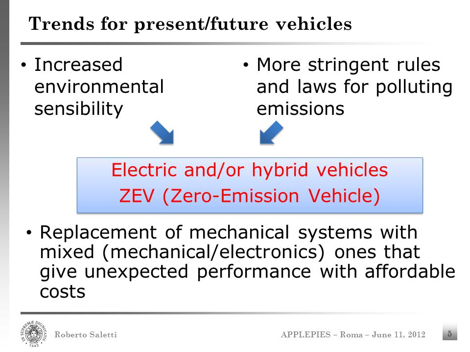 Trends for present/future vehicles