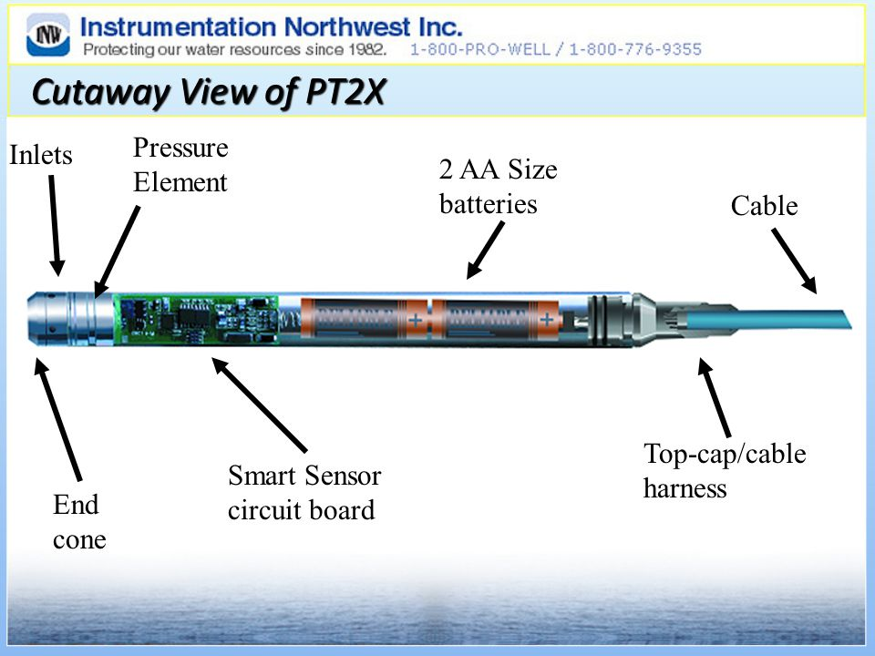Cutaway View of PT2X Pressure Element Inlets 2 AA Size batteries Cable